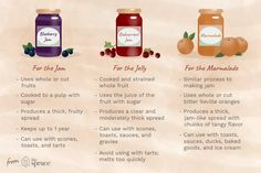 Do You Know the Difference Between Jam, Jelly and Marmalade? It's Easy. Pasta Recipes For Kids, Best Dinner Recipes, Healthy Meals For Kids, Marmalade Jam, Zucchini, How To Make Jelly, Pampered Chef Recipes, Fruit Jam, Jam And Jelly
