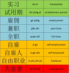 Mandarin Chinese From Scratch: Talking About Employment