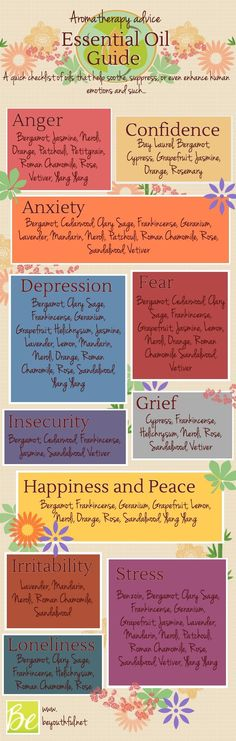 Here is a pretty interesting infographic that features an aromatherapy – essential oils guide with a quick checklist of oils that help soothe, suppress, or even enhance emotions and such …