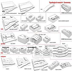 Diagram portraying the circulation of movement of vehicles in a parking garage. Concept Board Architecture, Architecture Details, Landscape Architecture, Architecture Drawings, Parking Building, Car Parking, Parking Lot, Ramp Design, Car Park Design