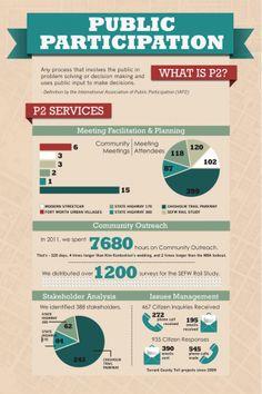 P2-Infographic