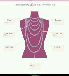 Fashion infographic & data visualisation The ultimate necklace fashion vocabulary! Infographic Description The ultimate necklace fashion vocabulary! Fashion Terminology, Fashion Terms, Fashion 101, Fashion History, Look Fashion, Fashion Beauty, Womens Fashion, Fashion Design, Fashion Basics
