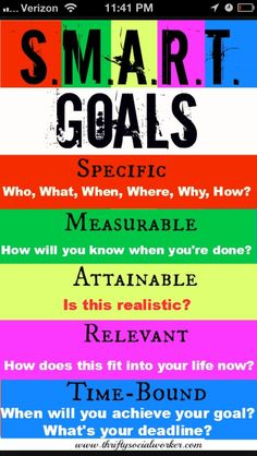 Good focus for measurable goal setting!