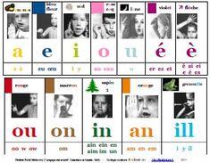 Alphabet de Borel Maisonny en couleurs, avec des photos ! à télécharger !