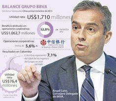 Utilidades del banco Bbva Colombia crecieron 43% en el primer trimestre de 2015