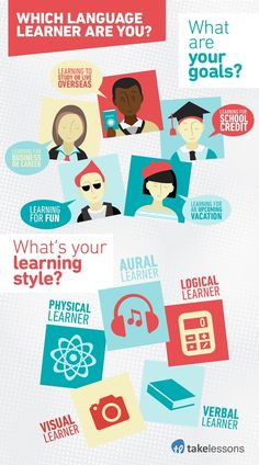 Infographic: How to Learn Languages Easier & Faster