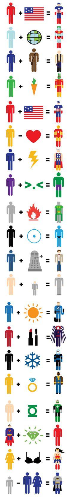 Do The Math de Matt Cowan - Les mathématiques des super-héros