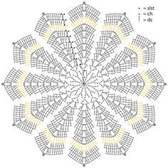Crochet ripple blanket chart