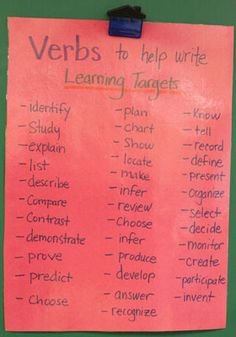 Verbs for Learning Targets -helpful when st are helping write them report card comments Core Learning, Visible Learning, Learning Targets, Learning Goals, Learning Objectives, Teaching Activities, Teaching Resources, Classroom Resources, Teacher Tools