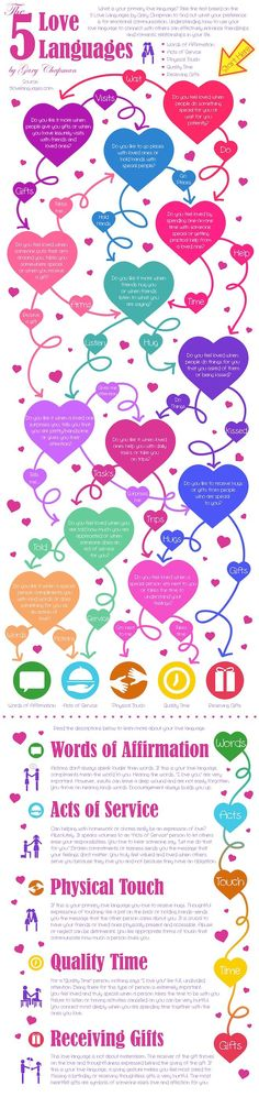 Love   Tipsographic   More love tips at http://www.tipsographic.com/