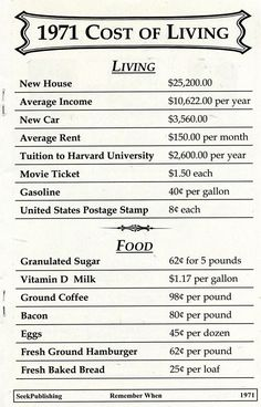 1971 the cost of living | how times have changed!