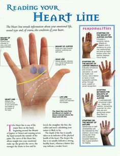 Palm reading - heart line