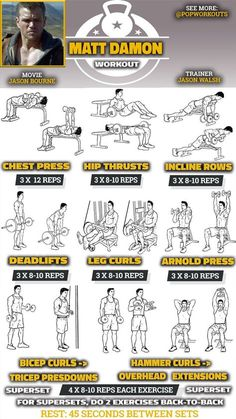 Jason Bourne Workout Routine | Matt Damon Workout Poster