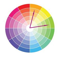 To establish which two colors are analog colors, pick one, skip one and pick the next one. The two you picked are analog colors.