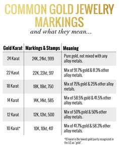 Fun Facts About Gold Jewelry I Bet You Didn't Know - Alterations Needed