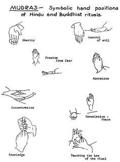 yoga, aprender por el cuerpo.Adriana Paoletta: ¿Qué son los Mudras?