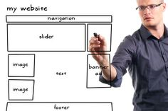 Choose from large varieties of pre-designed E-Commerce web designs in Markham that suits your goals and needs.