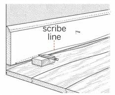 Norm Abrams: Cut baseboards for  contours by scribing