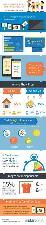 Instart-Logic-Millenial-Shopping-Infographic-v4