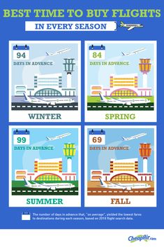 Best time to buy flights . in every season! Get cheap tickets by learning how the seasons affect airfare price, and finding out the best time to purchase a ticket. Buying Plane Tickets, Buy Airline Tickets, Cheap Plane Tickets, Airline Travel, Buy Flight Tickets, Travel News, Travel Advice, Budget Travel, Travel Hacks