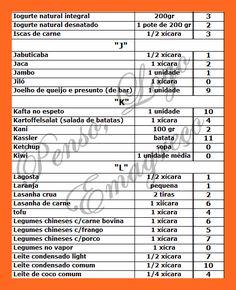 Emagrecendo com Giselight!: Tabelas de pontos Vigilantes do Peso Vigilante Do Peso, Sheet Music, Album, Health, Fitness, Low Carb, Weight Watchers Tips, Get Lean, Tables