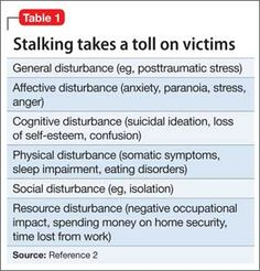 What To Do If You Are Being Stalked Nsam  Stalking