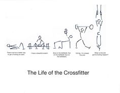 Life of a crossfitter