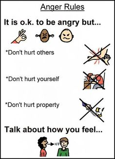 The Anger rules chart is effective because it lets students know how to manage their emotions when they are upset. I like it because it normalizes anger while teaching appropriate responses and actions. Behaviour Management, Classroom Management, Anger Management Activities For Kids, Stress Management, Toddler Activities, Social Emotional Activities, Family Activities, Coping Skills, Life Skills