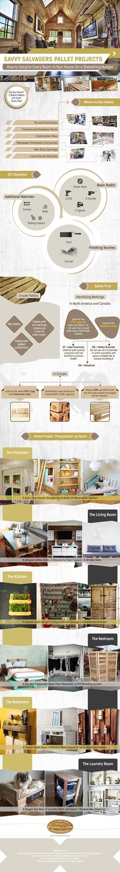 INFOGRAPHIC: How to make just about anything using pallets - by Kristine Lofgren - Credit: Crowes Sawmills - http://www.crowesawmills.ie/products/buildings-and-timber/timber/