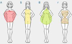 Онлайн тест по похудению