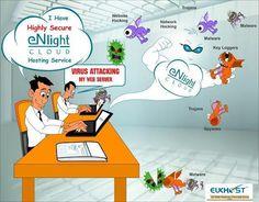 How eNlight Cloud server Hosting Works... http://blog.eukhost.com/webhosting/simple-5-steps-to-know-how-enlight-cloud-server-computing-works/