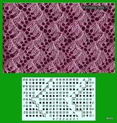Wzory azurowe na Drutach