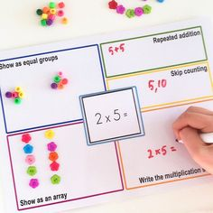 Students are provided with a laminated multiplication strategies mat, containing five sections. Allows students to demonstrate their understanding of a multiplication equation, by showing five various solution strategies. Multiplication Strategies, Math Strategies, Math Resources, Math Activities, Multiplication Problems, Division Activities, Math Fractions, Teaching Multiplication Facts, Addition Strategies