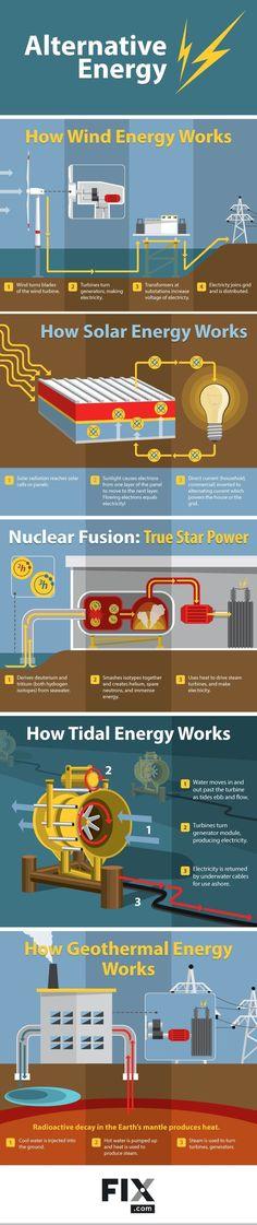 Understanding Alternative Energies #Infographic #Energy