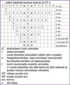 Ainaoikein-tossut | Punomo Words, Threading, Horse