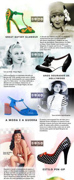 BLOG DA BÁRBARA: A História dos Sapatos by Farfetch Brasil