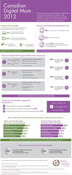 Digital Mom 2012: Infographic - Mom Central Consulting