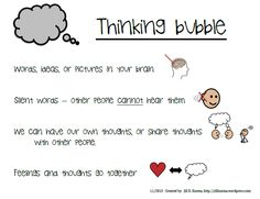 """Thinking Bubble - These """"Bubbles"""" are simple visuals are essential tools to introduce the basic perspective concept of defining a """"thought.""""  Many of my students (even in the upper elementary grades) are very early in their perspective taking and theory of mind development.   I have found these visuals to be helpful """"anchor visuals"""" to continually refer back to throughout various activities:"""