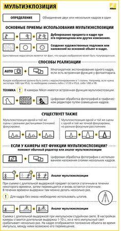 Фотошкола Nikon. Советы начинающим фотографам в инфографике от экспертов компании Nikon - Сообщество Питерских блогеров