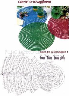 Crochet everything schemes ideas Все крючком vk Crochet Mandala Pattern, Crochet Doily Patterns, Crochet Diagram, Rug Patterns, Crochet Ideas, Crochet Kitchen, Crochet Home, Knit Crochet, Crochet Carpet