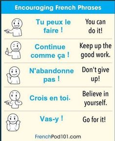 French Language Basics, French Language Lessons, French Language Learning, Learn A New Language, French Lessons, Common French Phrases, Basic French Words, How To Speak French, French Verbs