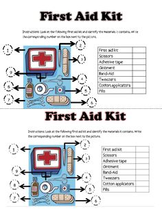 Worksheets First Aid Worksheets basic first aid worksheets worksheet photo i activity kit