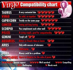 compatible signs for virgo male
