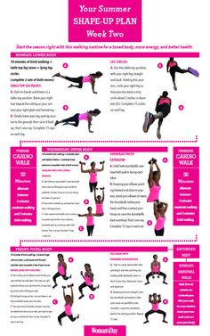 Your Summer Shape Up Plan—Week 2 Easy at Home Workout Plan: Lose weight and tone your body with this super simple exercise guide. Click through for the full workout instructions including a walking plan. Workout Plan For Beginners, Workout Plan For Women, At Home Workout Plan, Workout Guide, Workout Plans, Reduce Stomach Fat Exercises, Lose Stomach Fat Fast, Lose Lower Belly Fat, Easy At Home Workouts