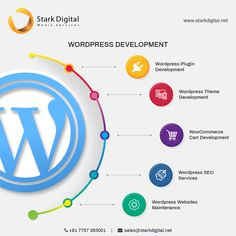 Stark Digital is one of the leading WordPress Development Company in India, committed to providing incredible services for all over the world. We have 10+ experienced WordPress developers, who make it possible to carry WordPress web development and ensure tailor-made solutions for our 500+ clients. For more details visit us on http://starkdigital.net/services/wordpress-development