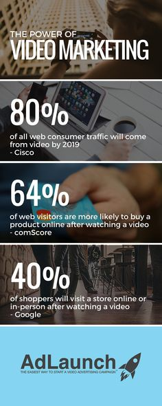 The Power of Video Marketing Infograph. More details here: Small Business Marketing, Content Marketing, Online Business, Meant To Be, Infographic, Education, Tips, Inspiration, Biblical Inspiration