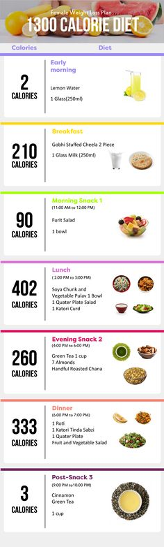Pin On Weight Loss Diet Plans Tips Expert Advice