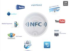 Restaurant_NFC_Marketing_2