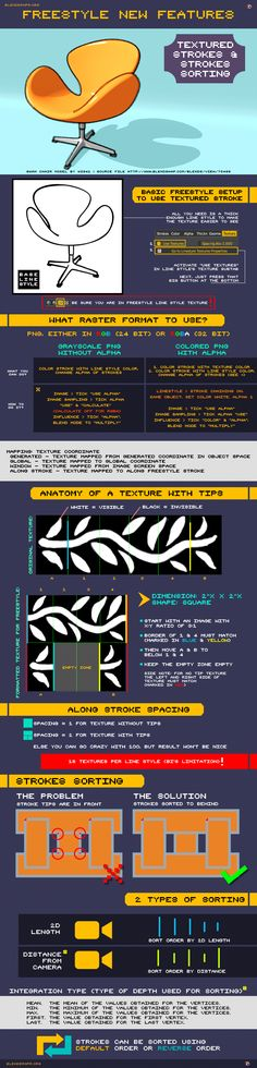 FreeStyle New Features Info Graphics Textured strokes & line sorting