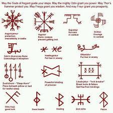 Resultado de imagem para viking symbols symbol